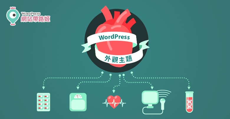 如何選一個好的WordPress主題