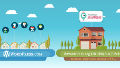 Photo of 【道聽圖說】WordPress.com 和 WordPress.org 的差別