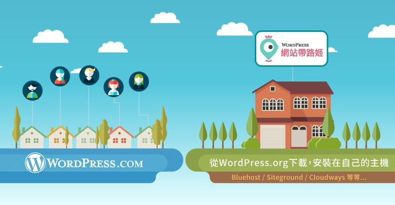 WordPress 比較