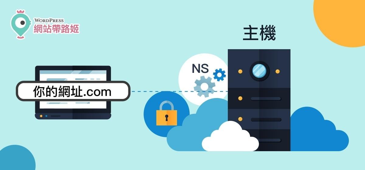 NS DNS 設定
