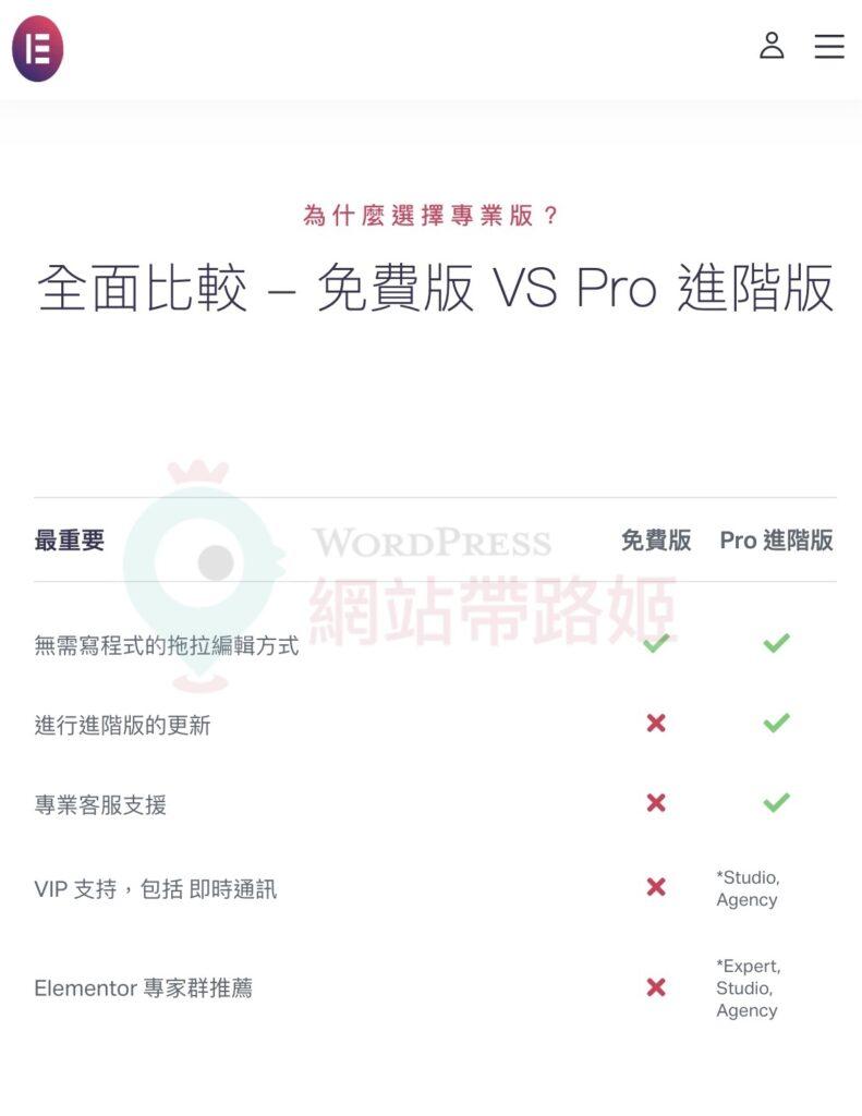 elementor-free-vs-pro1